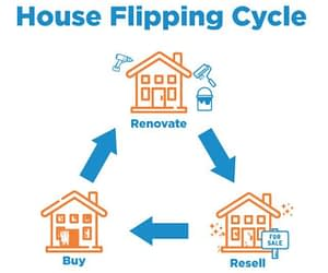 house flipping investment real estate